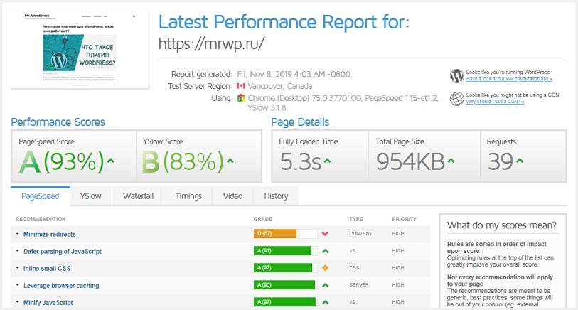 gtmetrix.com проверка скорости сайта онлайн