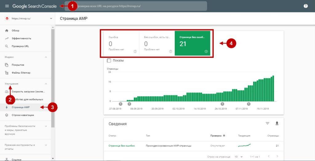 Устранение неполадок AMP в Google Search console