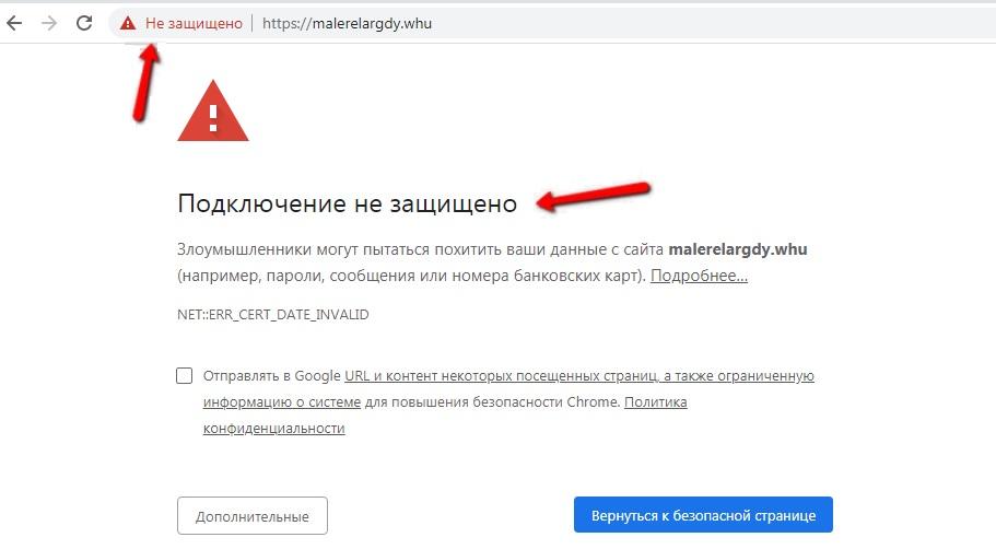 WordPress SSL сертификат не подключен